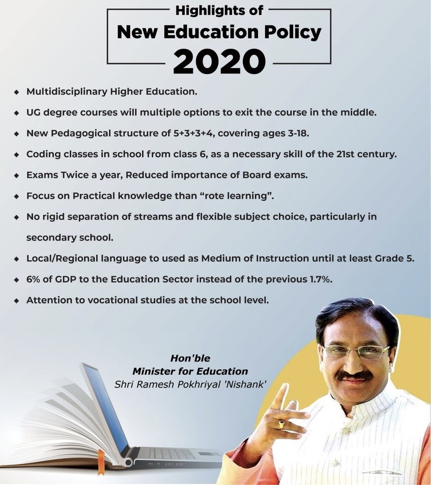 New Education Policy of 2020
